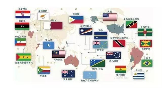 出国在外人员个人行为禁止清单
